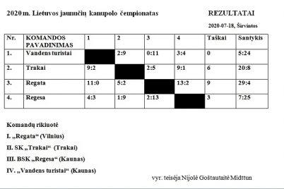 sportas-7281.jpg