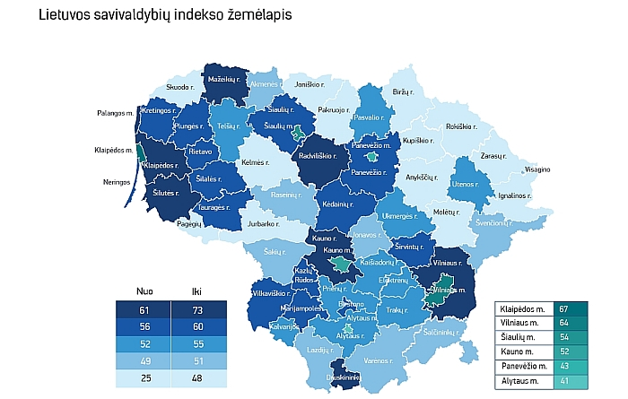 2018 m. savivaldybių indeksas