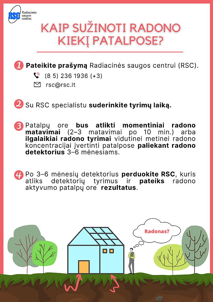 radonas728.png