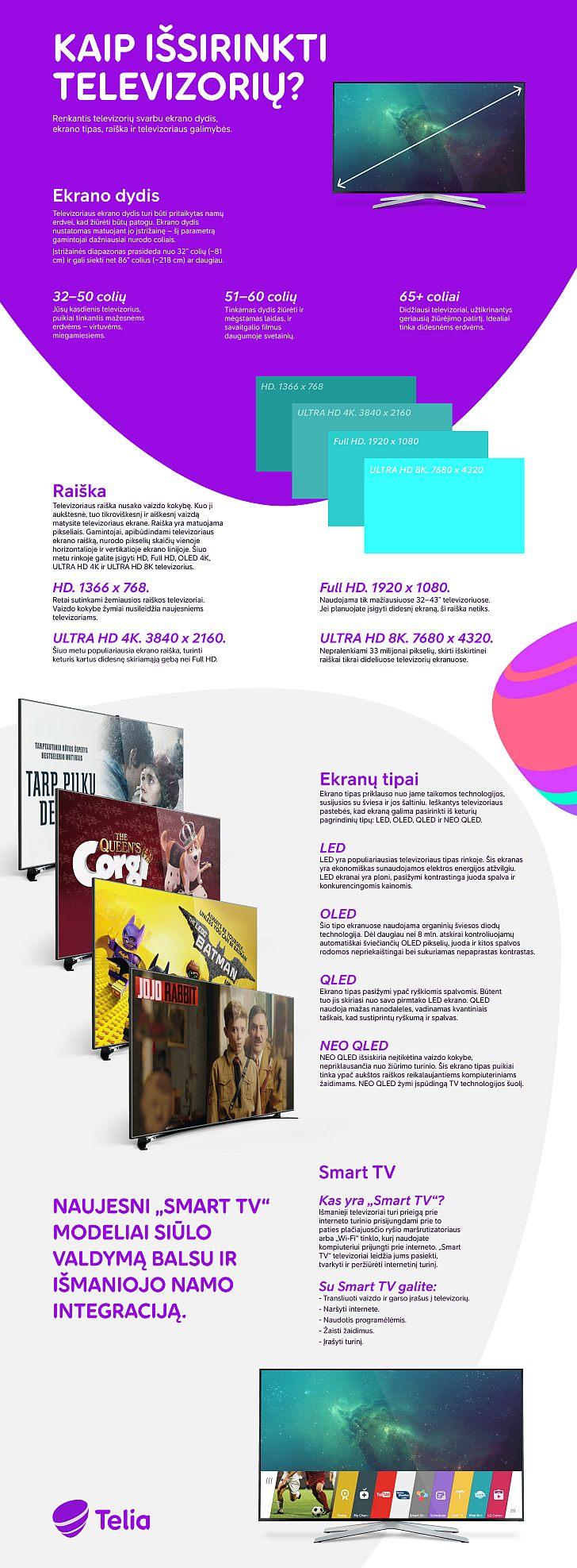 Telia_infografikas728.jpg